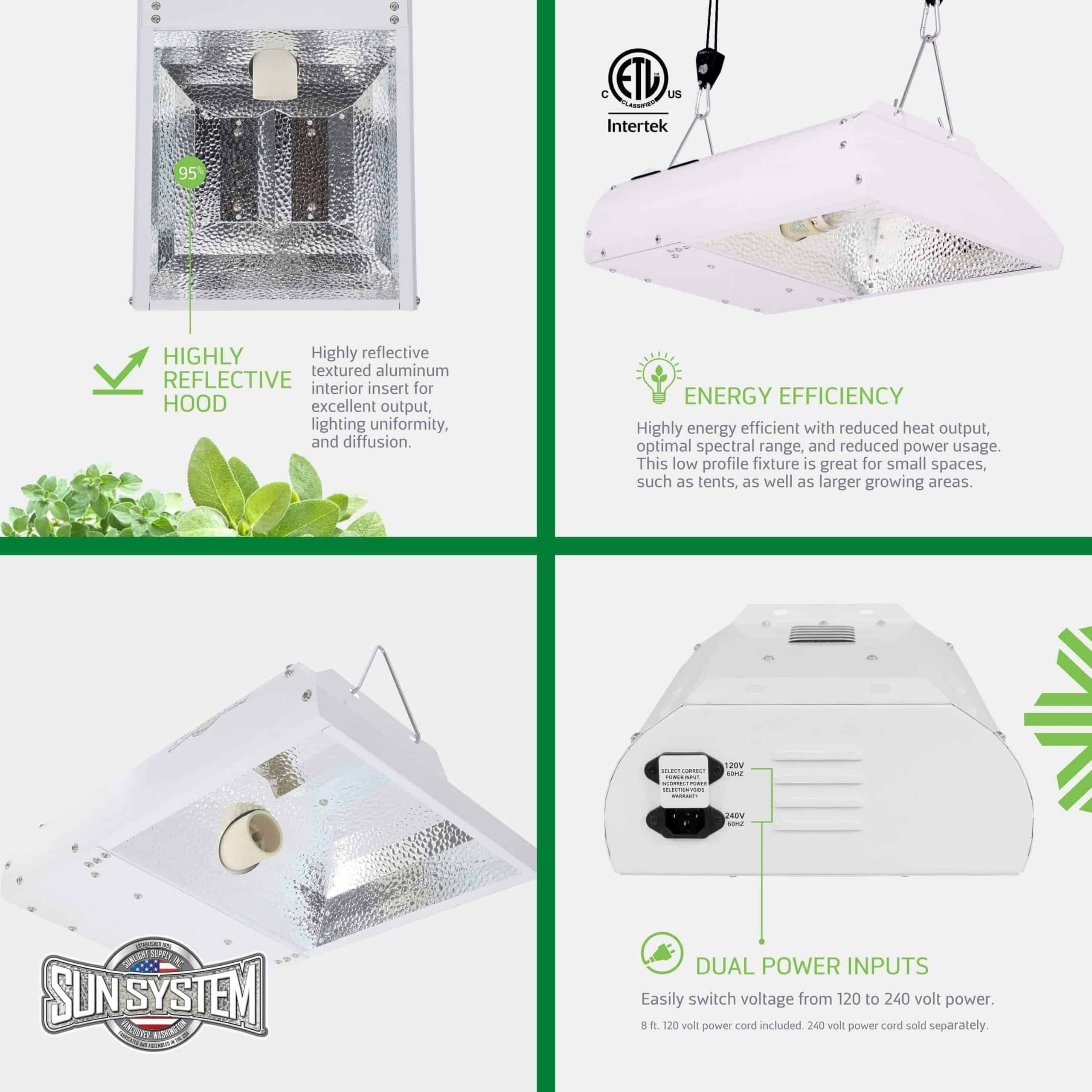 A collage of sun system grow lighting equipment for our review of their product.